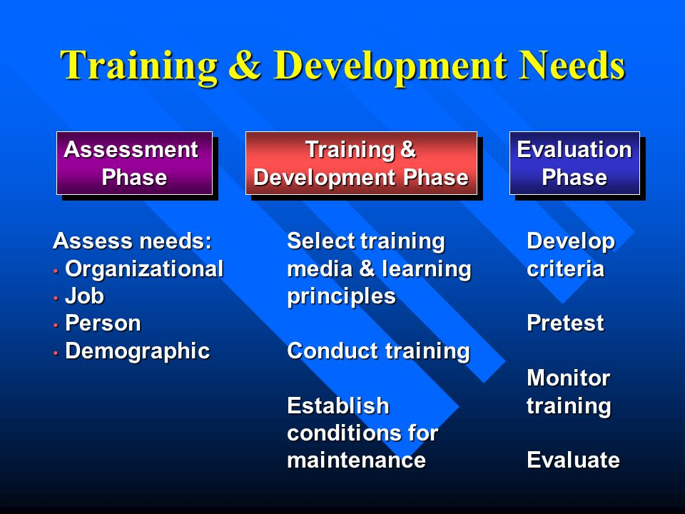 socialization and development The term socialization is used by sociologists, social psychologists and   developmental socialization is the process of learning behavior in a social  institution.