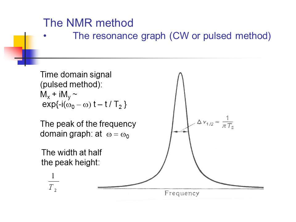The NMR method The resonance graph (CW or pulsed method)
