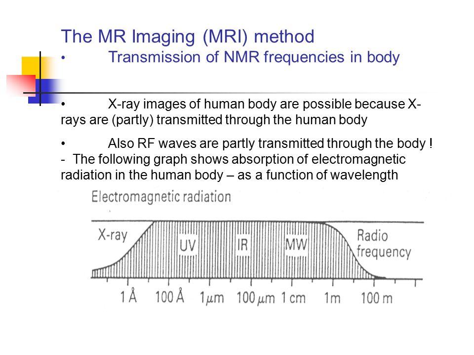 The MR Imaging (MRI) method