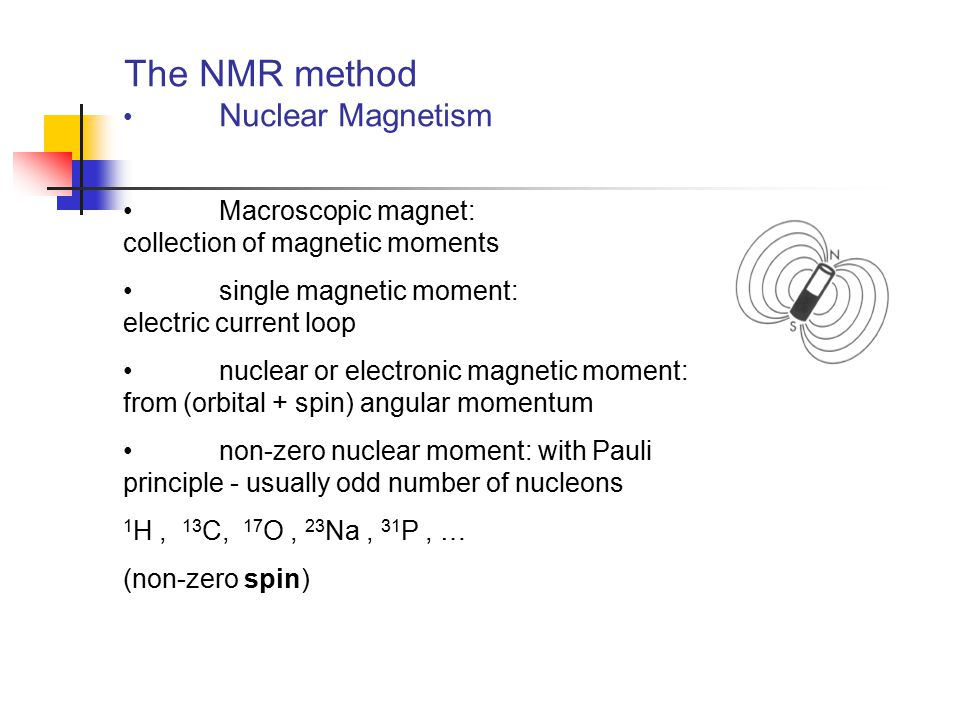 The NMR method Nuclear Magnetism