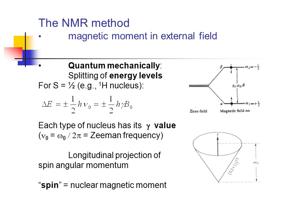 The NMR method magnetic moment in external field Quantum mechanically: