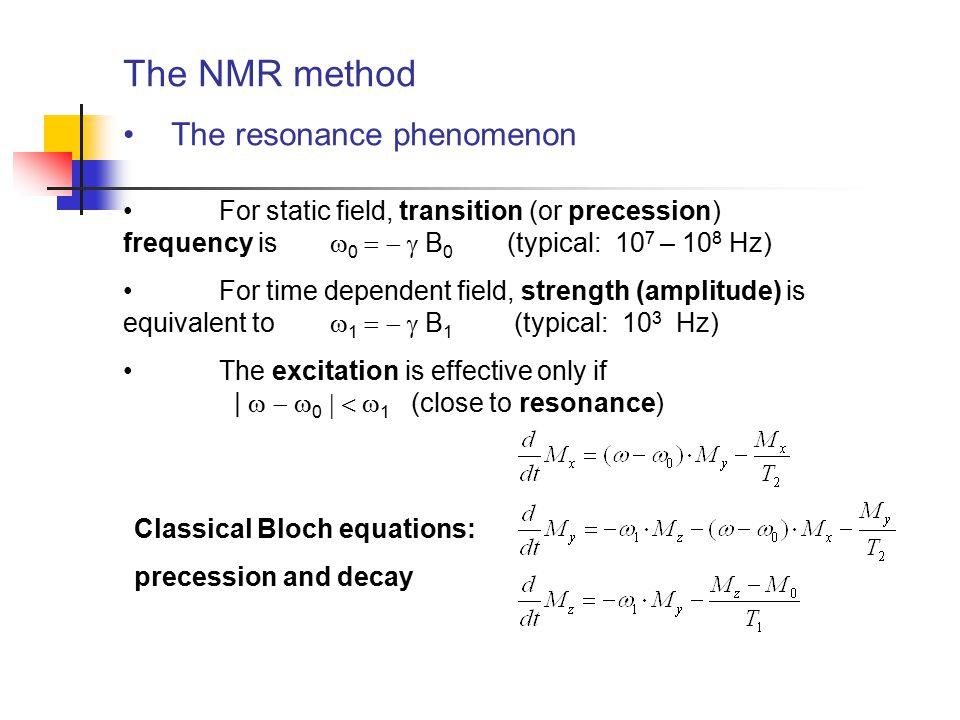 The NMR method The resonance phenomenon