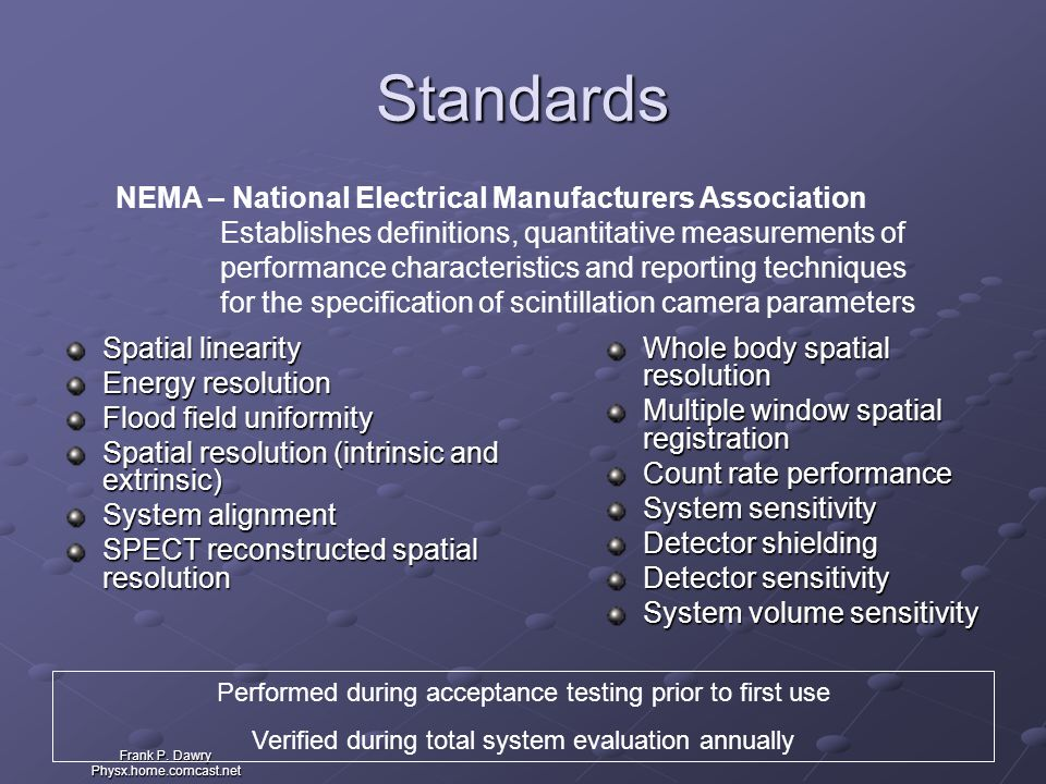 Standards NEMA – National Electrical Manufacturers Association