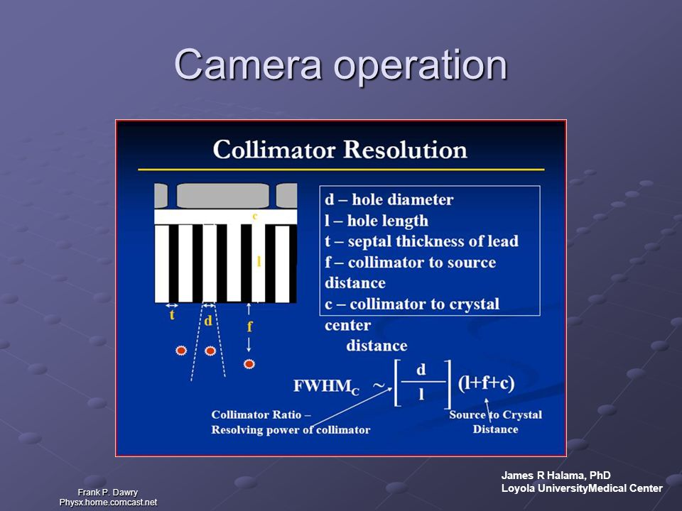Camera operation James R Halama, PhD Loyola UniversityMedical Center