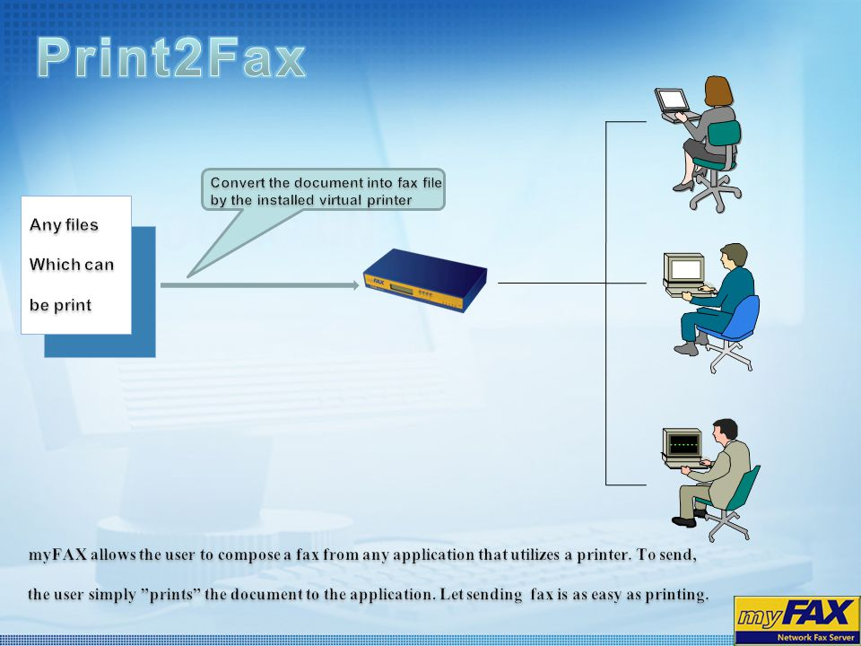 Print2Fax Any files Which can be print