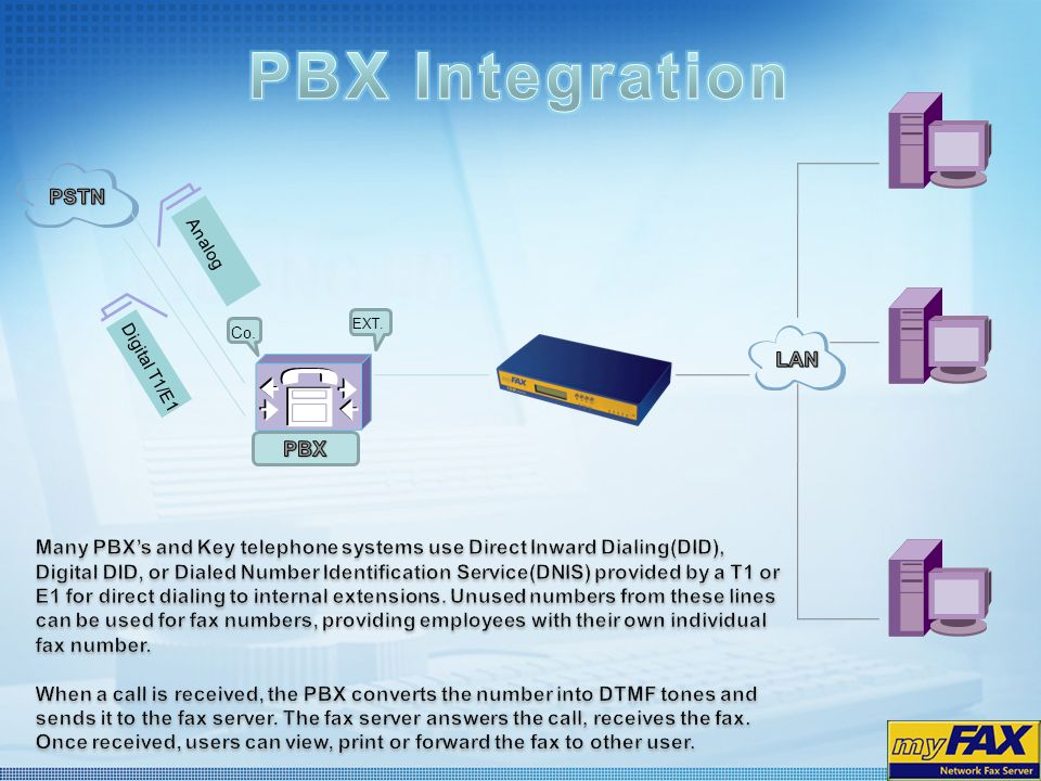 PBX Integration PSTN LAN PBX
