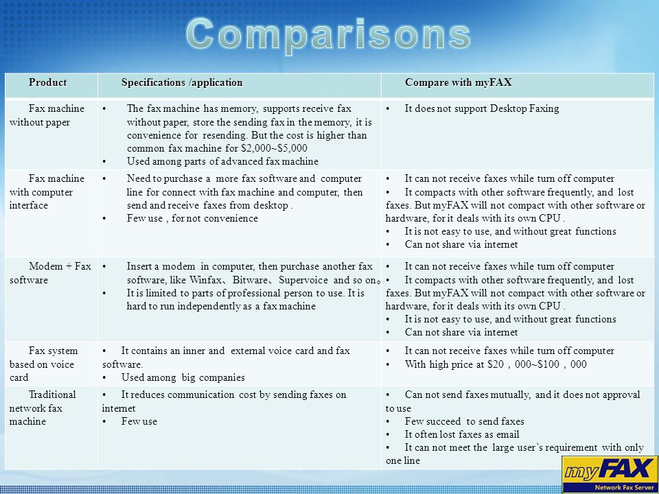 Comparisons Product Specifications /application Compare with myFAX