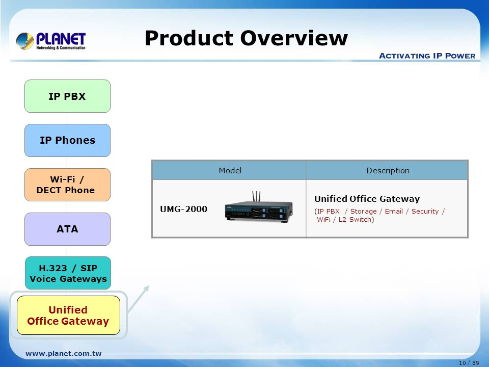 Unified Office Gateway