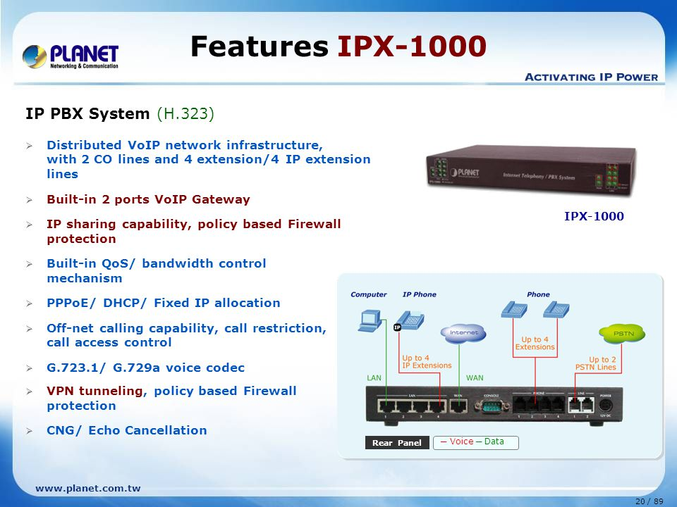 Features IPX-1000 IP PBX System (H.323)