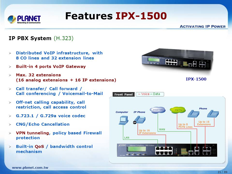 Features IPX-1500 IP PBX System (H.323)