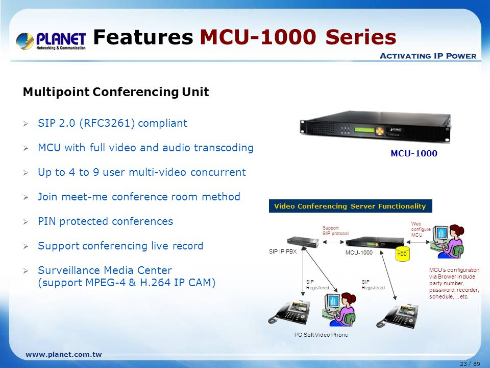 Features MCU-1000 Series Multipoint Conferencing Unit