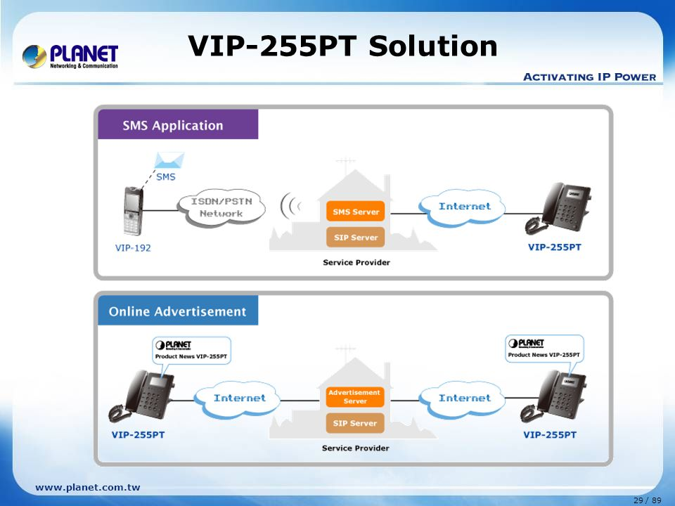 VIP-255PT Solution
