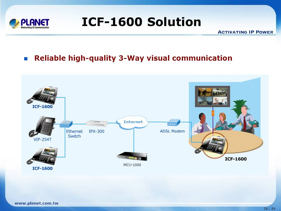 ICF-1600 Solution Reliable high-quality 3-Way visual communication