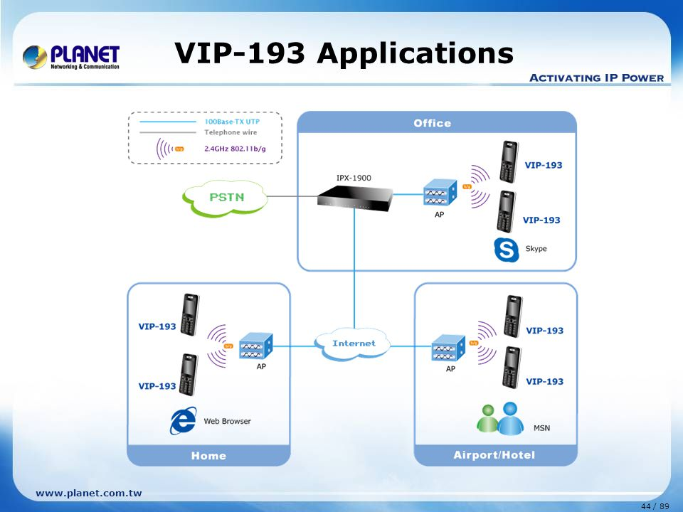 VIP-193 Applications