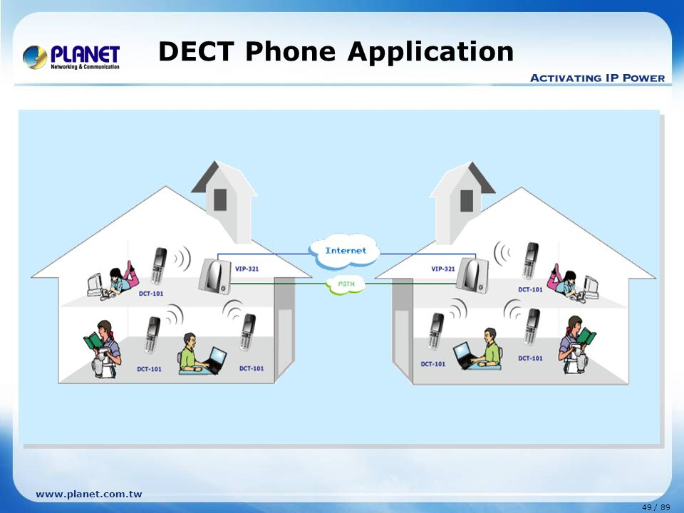 DECT Phone Application