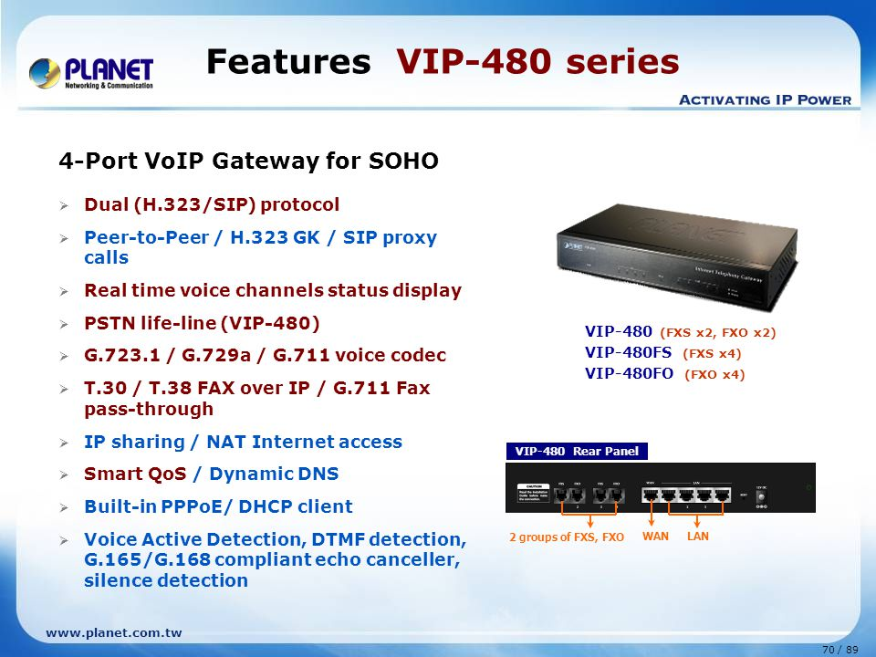 Features VIP-480 series 4-Port VoIP Gateway for SOHO