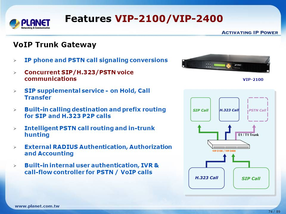 Features VIP-2100/VIP-2400 VoIP Trunk Gateway