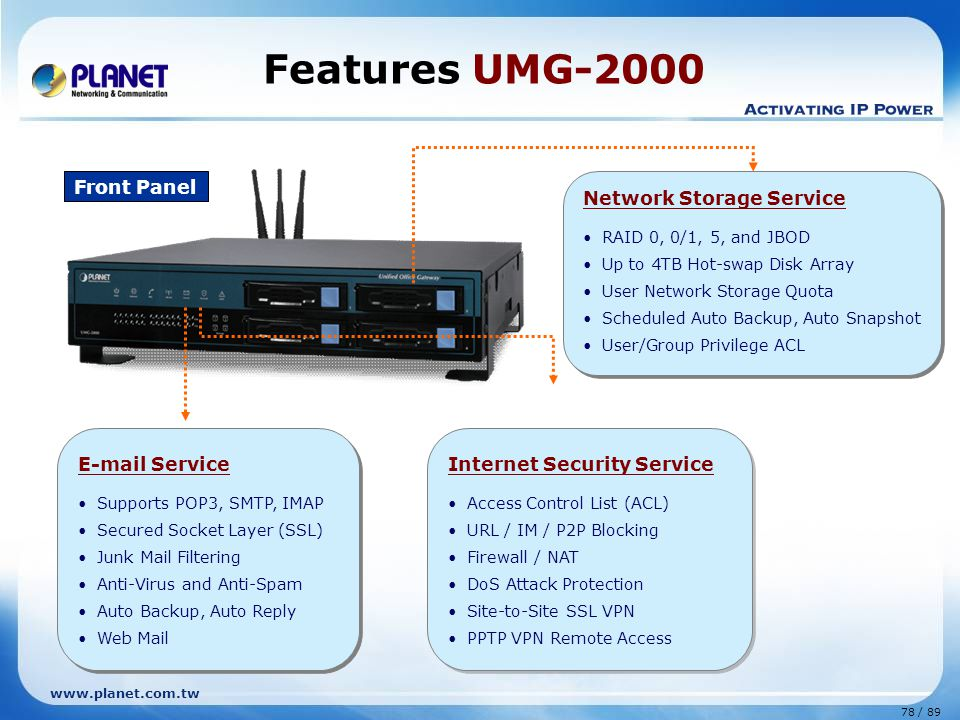 Features UMG-2000 Front Panel Network Storage Service E-mail Service