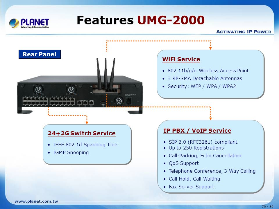 Features UMG-2000 Rear Panel WiFi Service IP PBX / VoIP Service