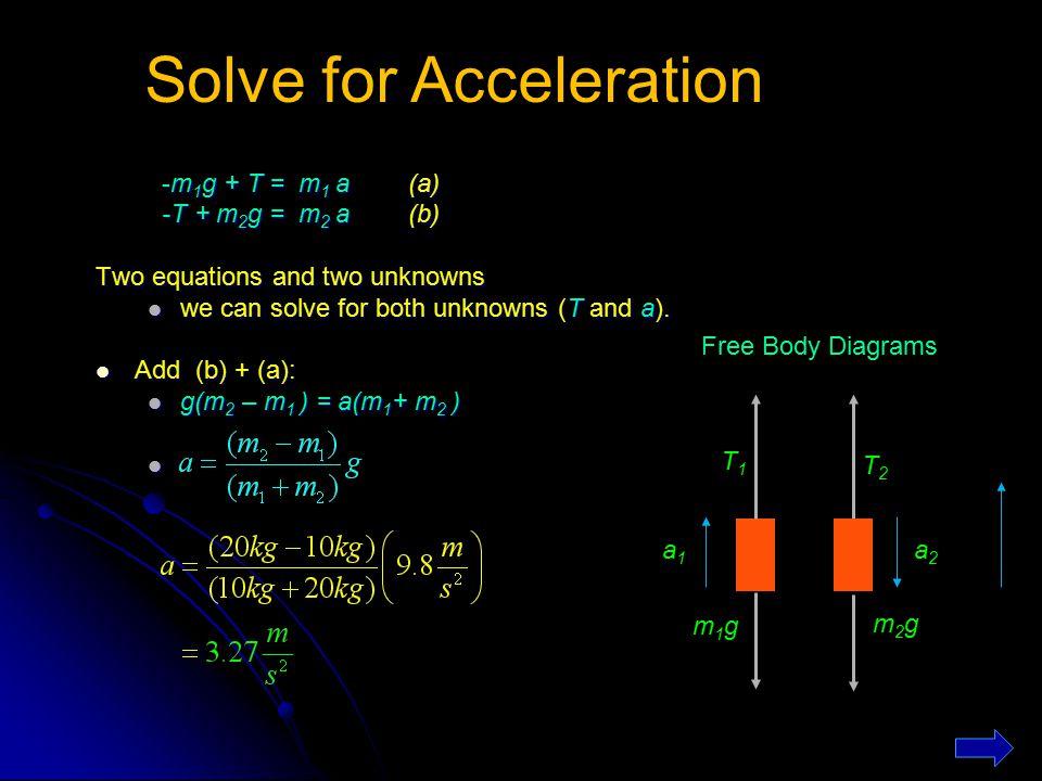 Solve for Acceleration