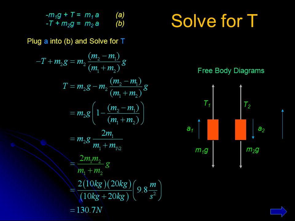 Solve for T -m1g + T = m1 a (a) -T + m2g = m2 a (b)