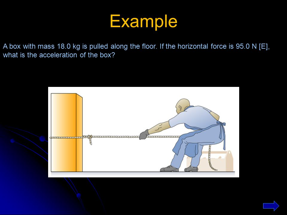 Example A box with mass 18.0 kg is pulled along the floor.