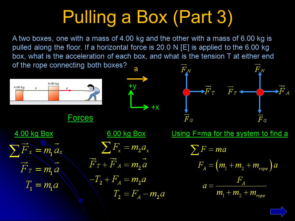 Pulling a Box (Part 3) Forces