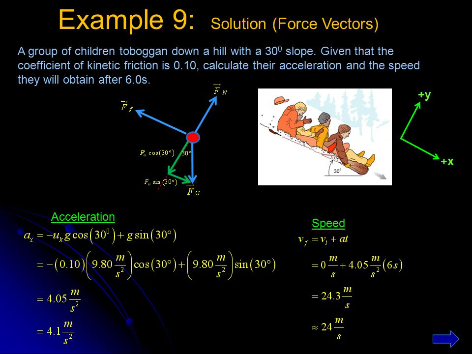 Example 9: Solution (Force Vectors)
