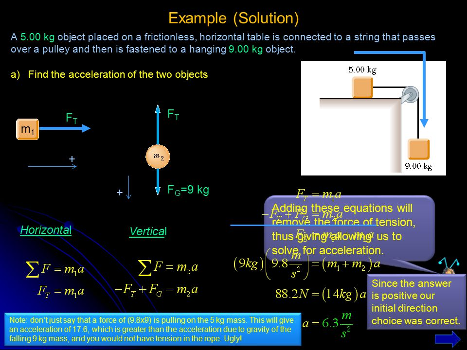 Example (Solution) FT FT m1 + FG=9 kg +