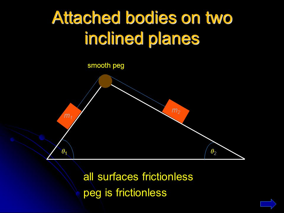 Attached bodies on two inclined planes