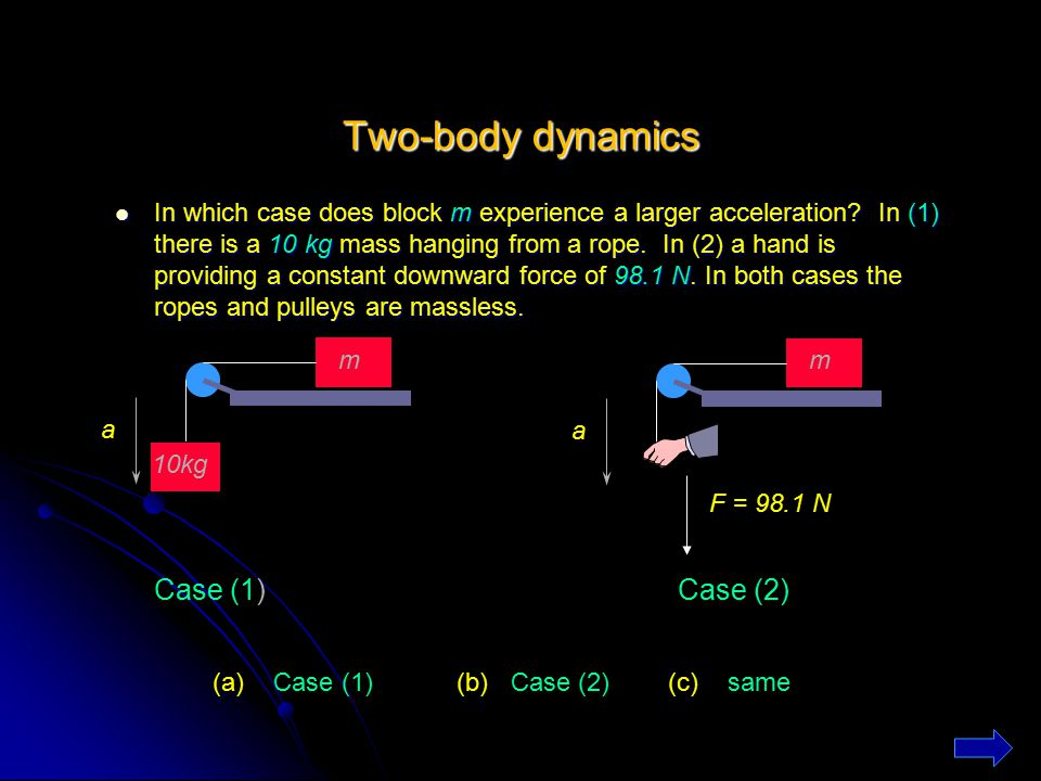 Two-body dynamics Case (1) Case (2)