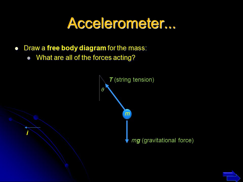 Accelerometer... Draw a free body diagram for the mass: