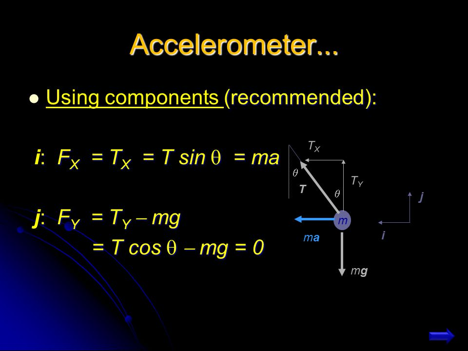 Accelerometer... Using components (recommended):
