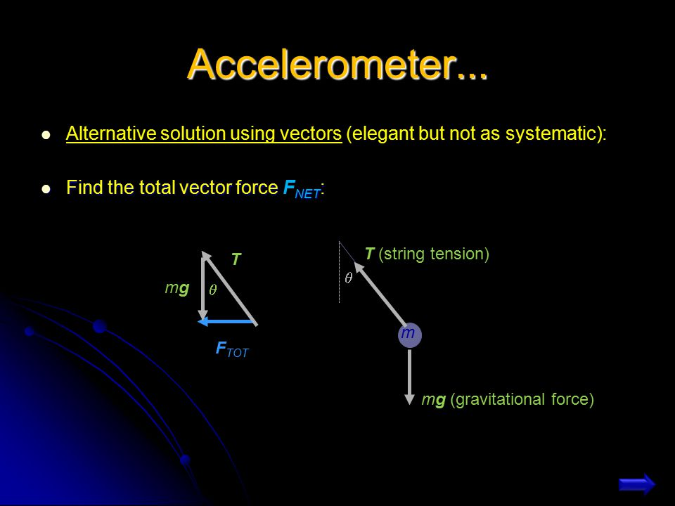 Accelerometer... Alternative solution using vectors (elegant but not as systematic): Find the total vector force FNET: