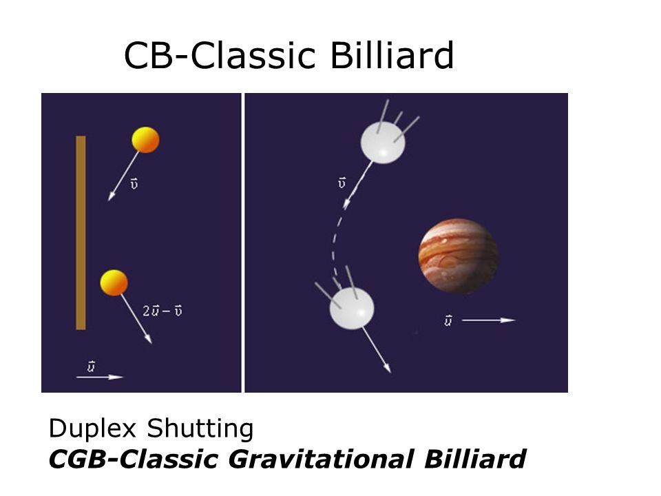 CB-Classic Billiard Duplex Shutting CGB-Classic Gravitational Billiard