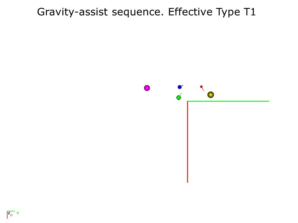 Gravity-assist sequence. Effective Type T1