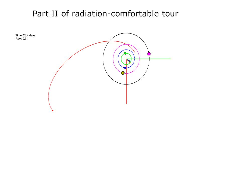 Part II of radiation-comfortable tour