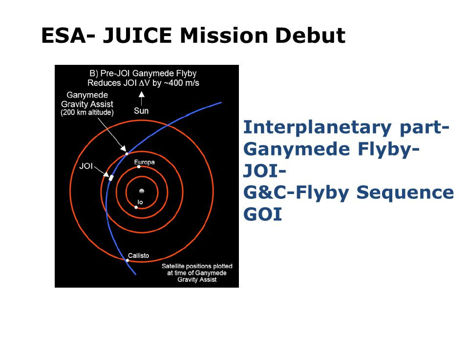 ESA- JUICE Mission Debut