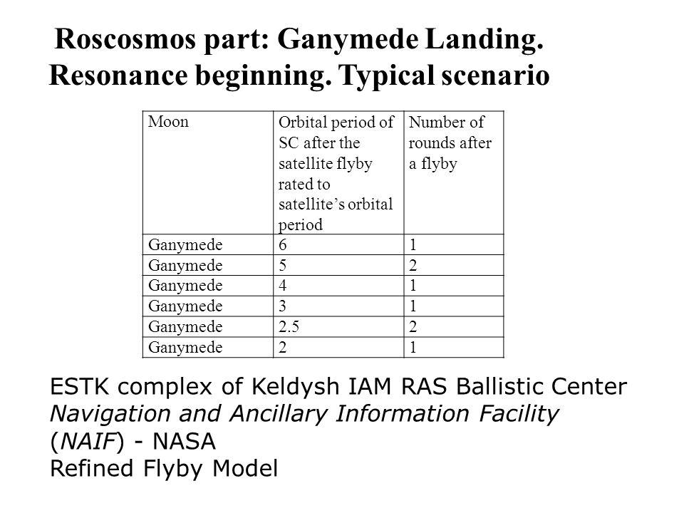 Roscosmos part: Ganymede Landing. Resonance beginning. Typical scenario
