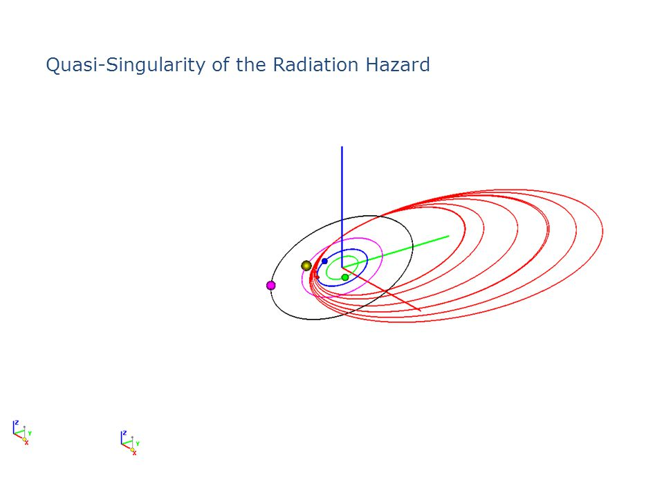 Quasi-Singularity of the Radiation Hazard