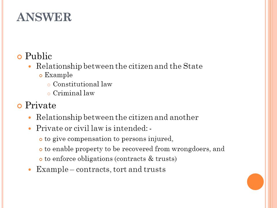 ANSWER Public Private Relationship between the citizen and the State