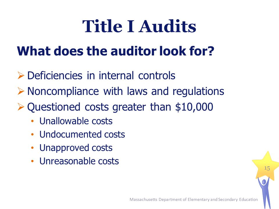 Title I Audits What does the auditor look for
