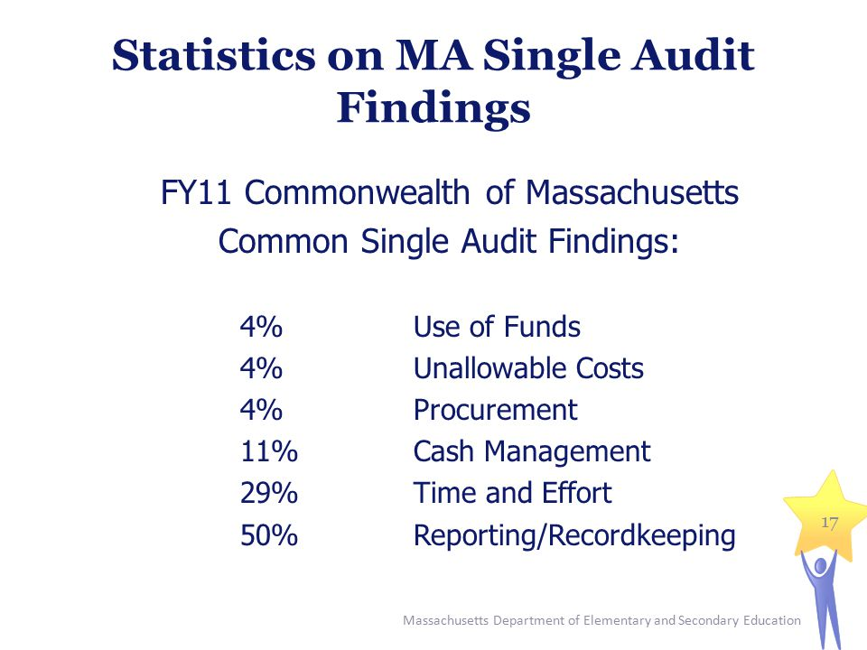 Statistics on MA Single Audit Findings
