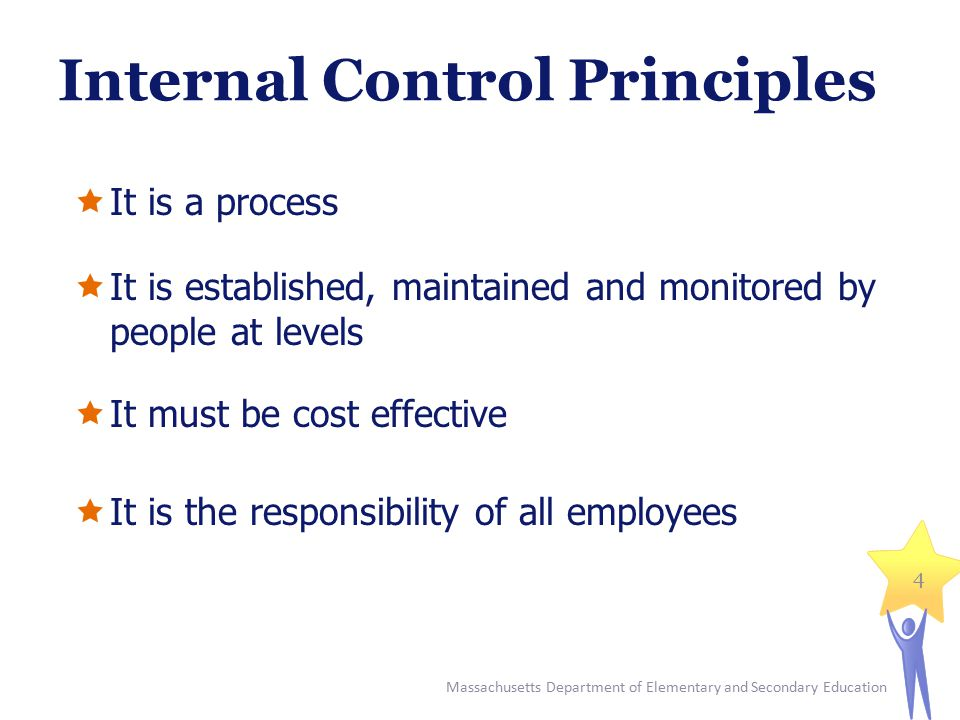 Internal Control Principles