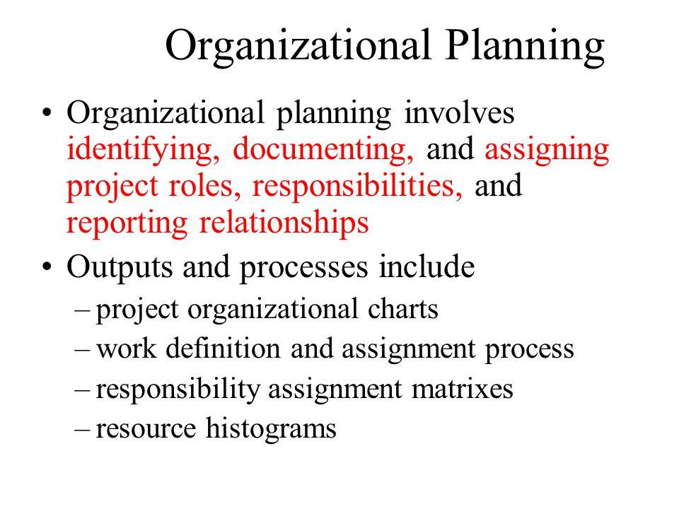 Organizational Planning