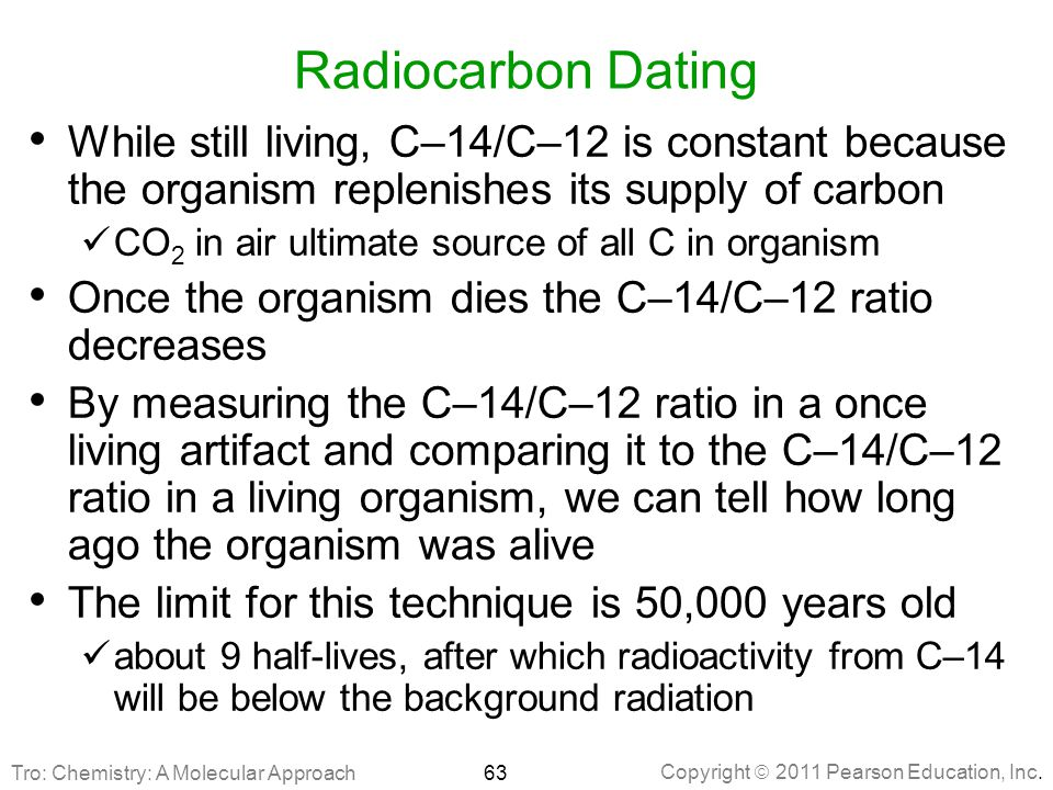 Radiocarbon dating 50 years ago