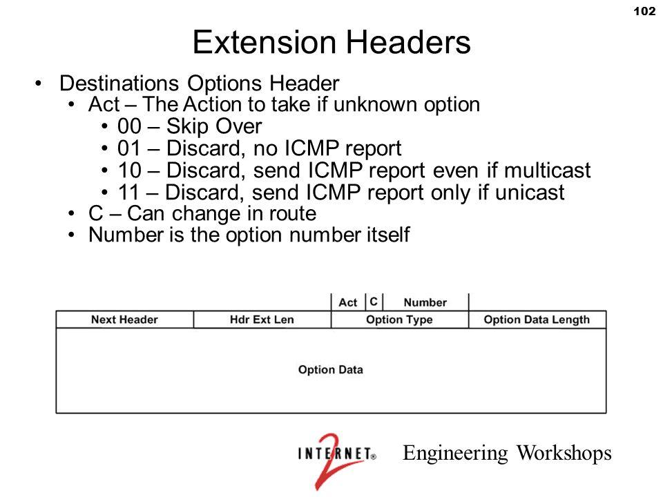 Extension Headers Destinations Options Header 00 – Skip Over