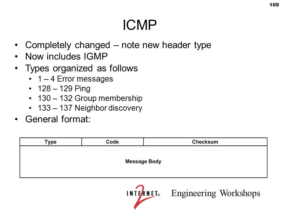 ICMP Completely changed – note new header type Now includes IGMP