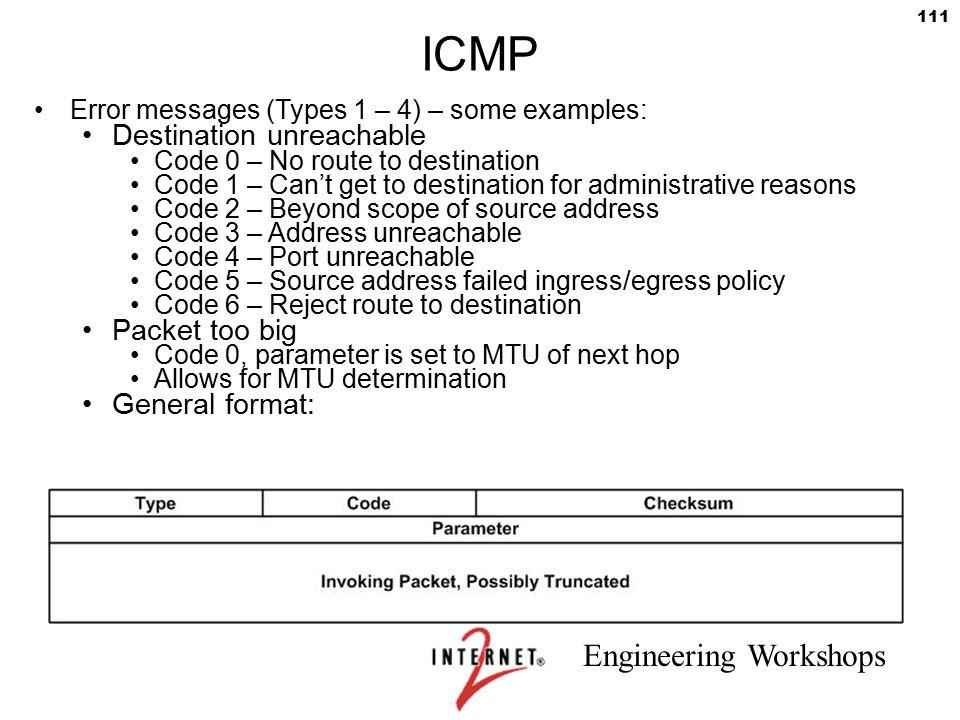 ICMP Destination unreachable Packet too big General format: