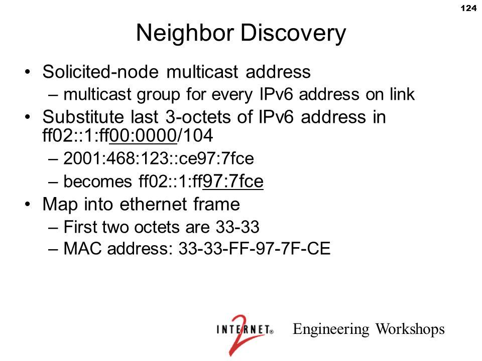 Neighbor Discovery Solicited-node multicast address